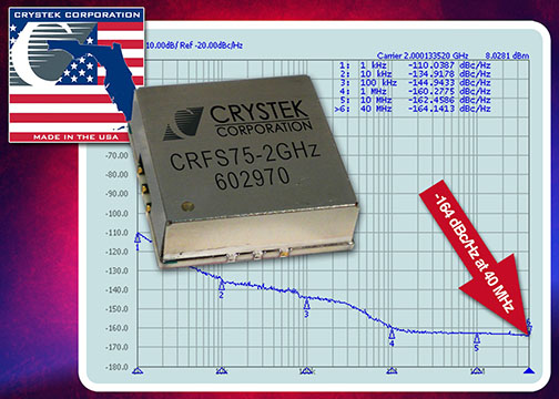 Crystek-CRFS75-2000-RF-Source-sm.jpg